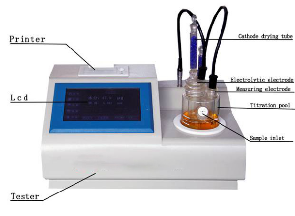 Reliable Coulometric Karl Fischer Titrator
