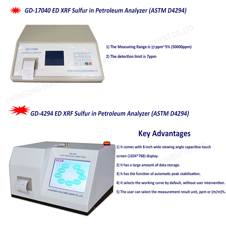 Two models of ASTM D4294 Sulfur Analyzer